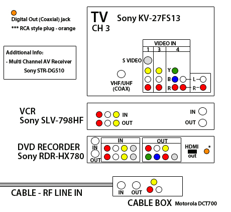 Picture of Troubleshooting help for connecting stereo components?