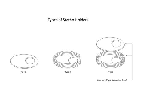Assembly of the Stetho Holder