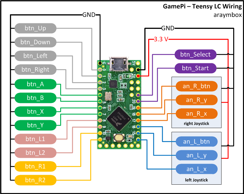 Picture of Wiring: Teensy LC