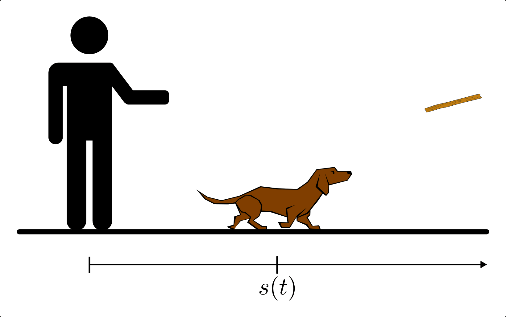 Picture of Figure Out the Physics in a Film