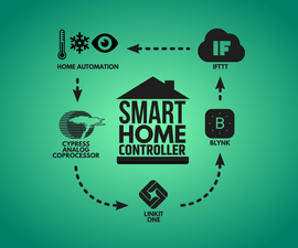 Smart Home Controller With PSoC and LinkIt ONE