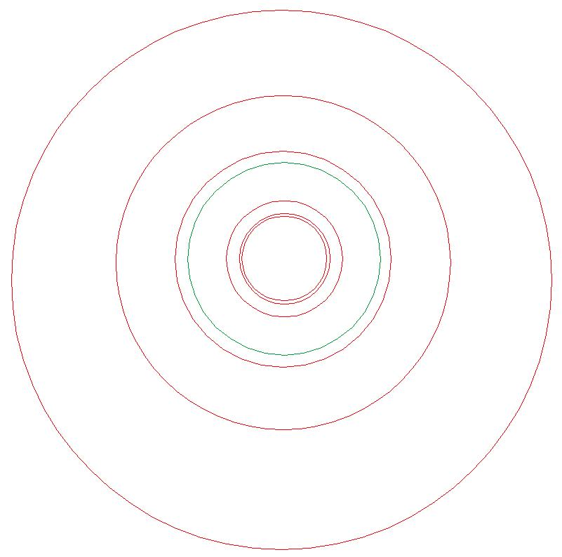 Picture of The Circles