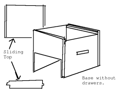 Advanced Projects: Dresser and Portable Desk.