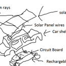 Super charge AND juice your rechargeable battery RC car with solar power