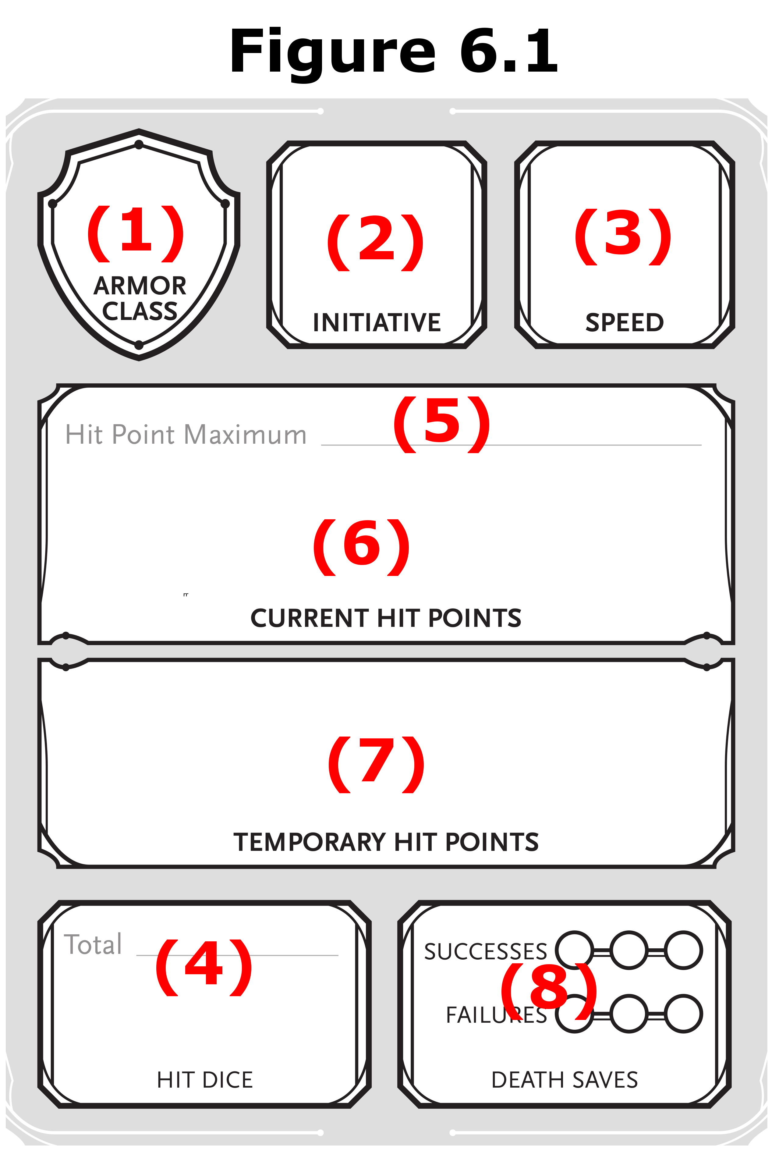 Picture of HP and Combat Stats