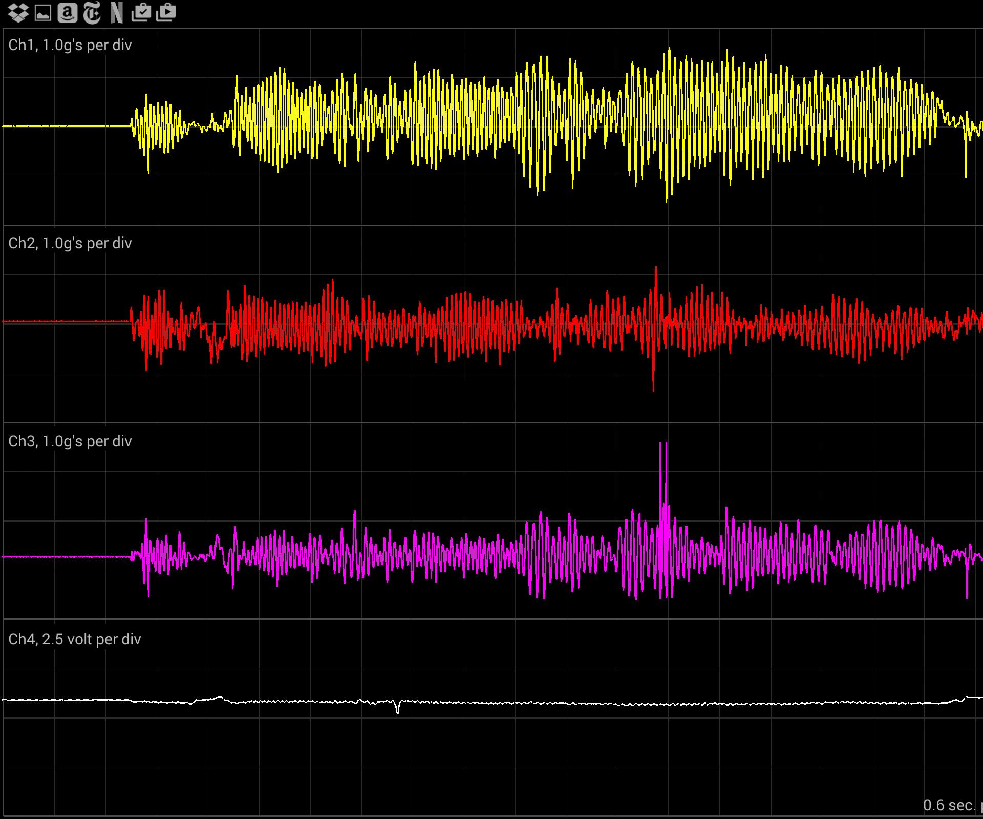 Plot Accelerometer Data Python