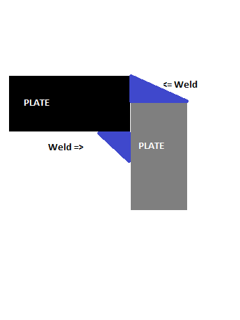 Picture of Fit and Weld