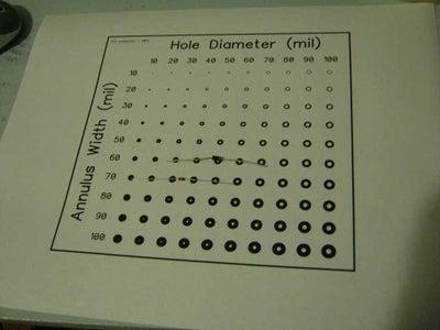 PCB Hole Size Chart