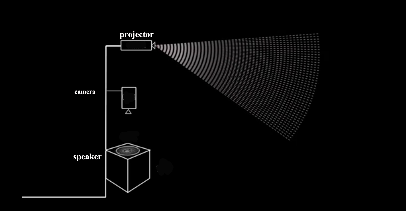 Picture of Make a Cymatics Speaker
