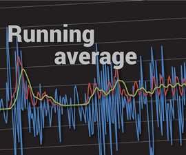 Running Average for Your Microcontroller Projects
