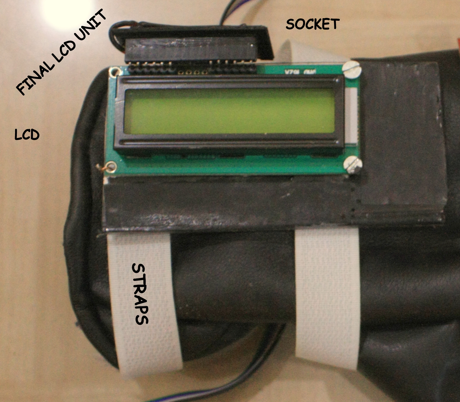 Picture of AXIS GLOVE  -- DISPLAY UNIT