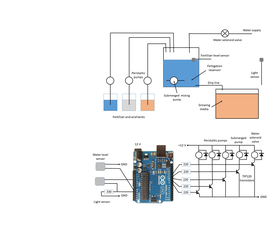 Arduino Fertigation