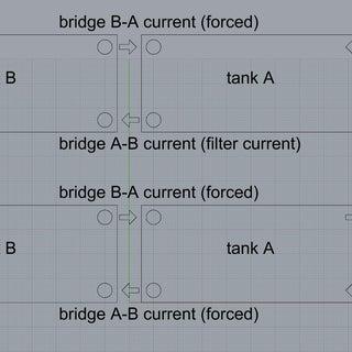 fish bridge.jpg