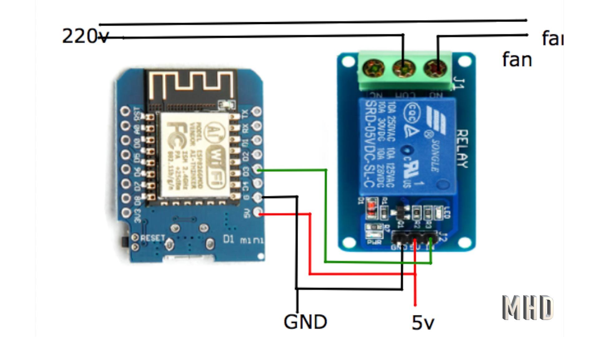 Picture of Diagram