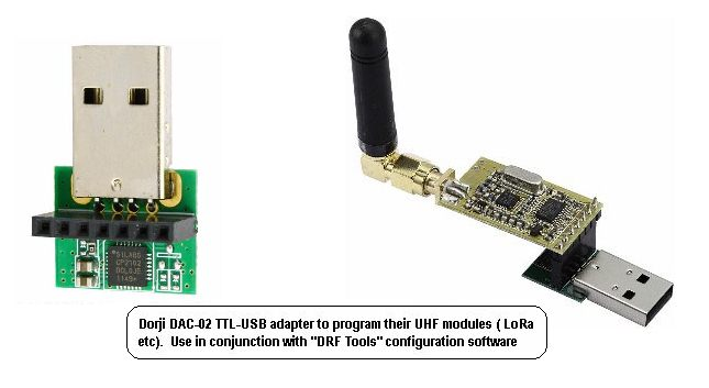 Picture of DAC02 USB Adapter