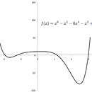 Spreadsheet Calculus: Newton's Method