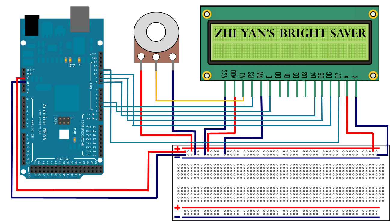 Picture of Connect LCD to Breadboard and Arduino Mega