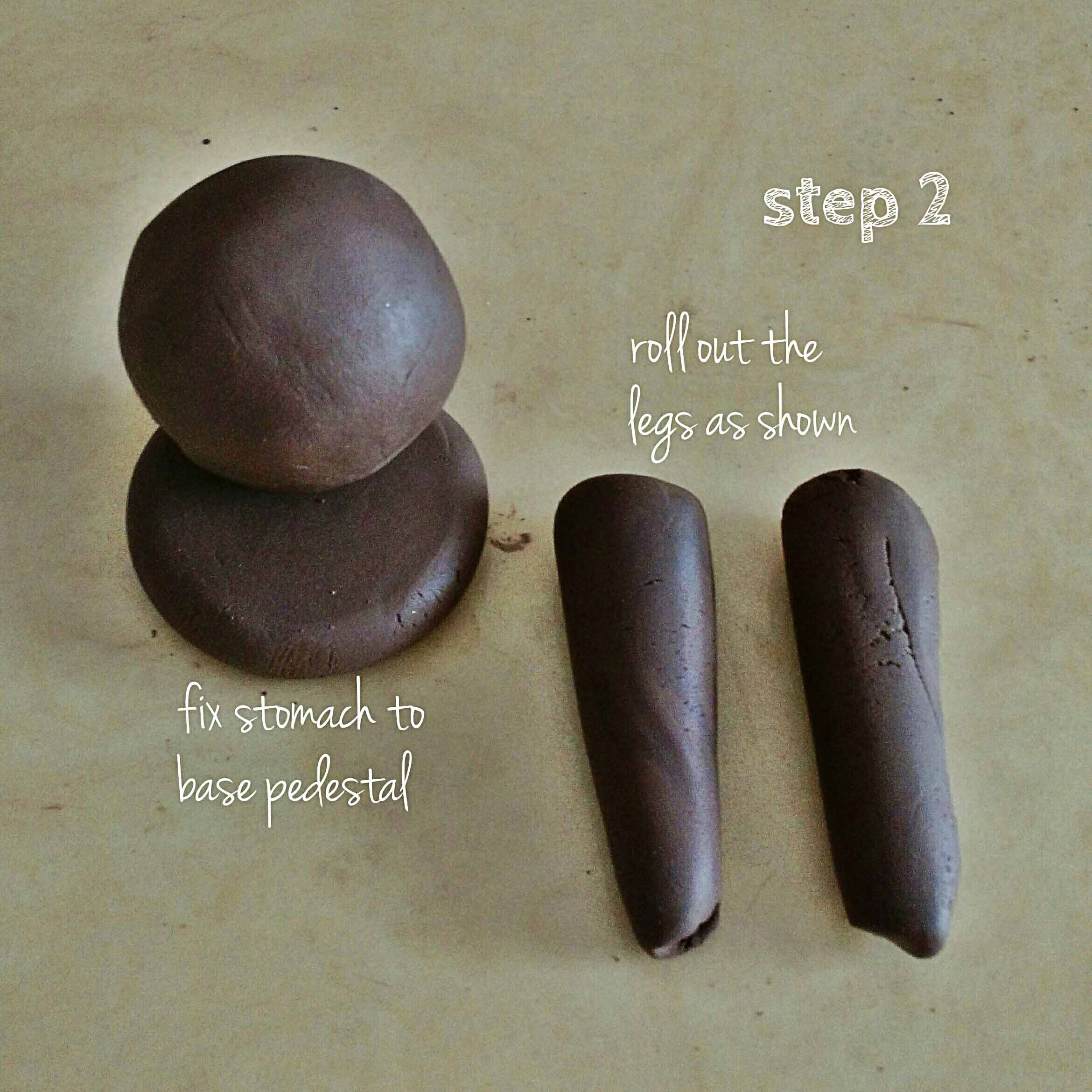 Picture of MAKING OF STOMACH AND BASE