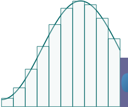 How to Make a Numerical Integration Program in Python: 10 Steps