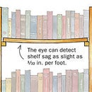Fix Saggy Book Shelf