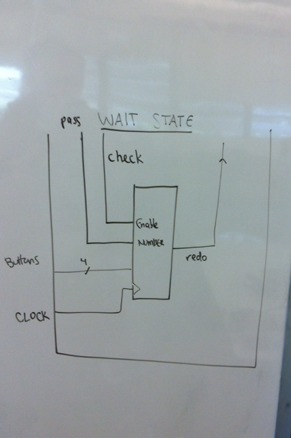 Picture of Creating the Wait State