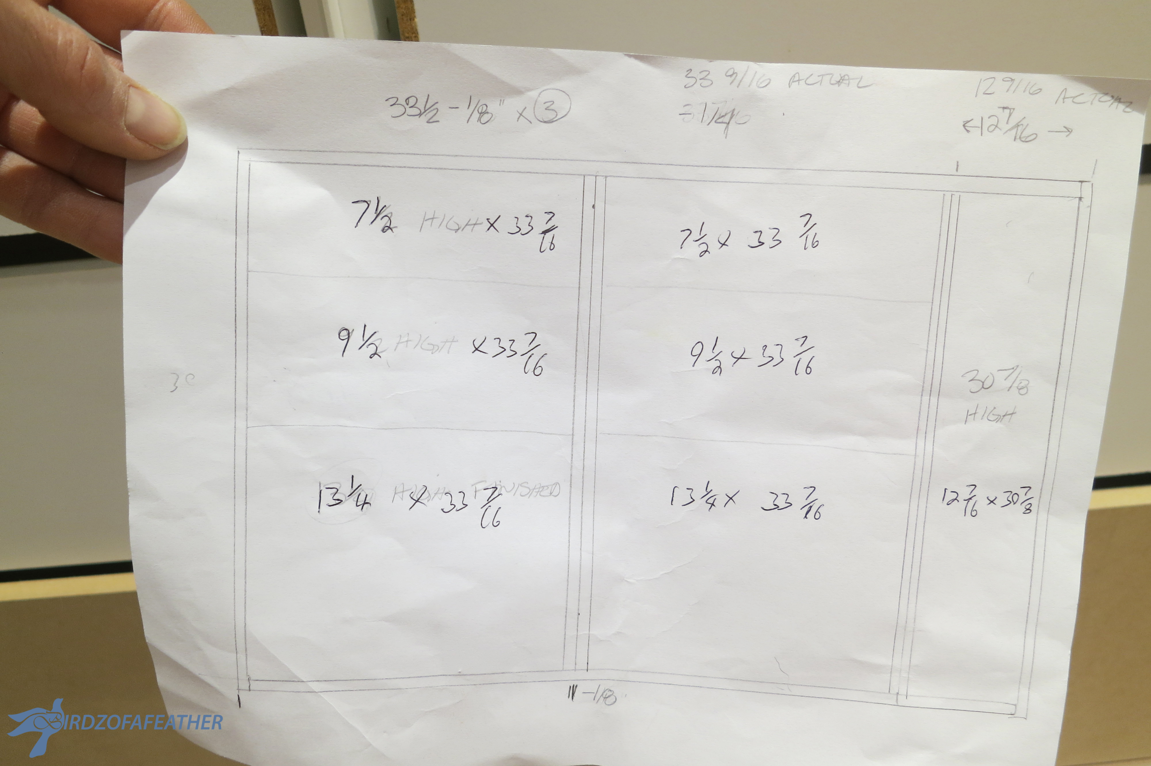Picture of Starting Point - Draw Up a Plan