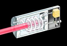 Picture of The Structure of a Laser