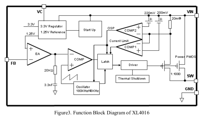 Picture of Technical Details of the XL4016 Module