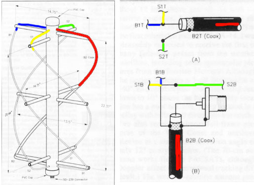 Picture of QFH Antenna - Wiring