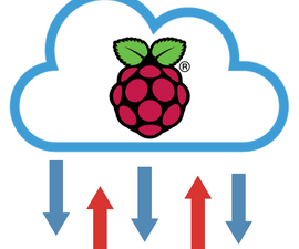 Portable Cloud Storage
