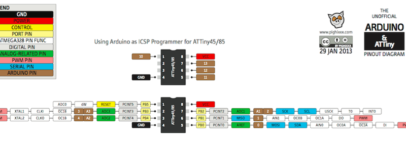 Picture of IOT123 - 5PIN ATTINY85 NRF24L01 BRICK