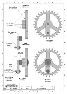 Picture of Gears