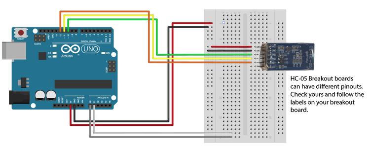 Components and Wiring