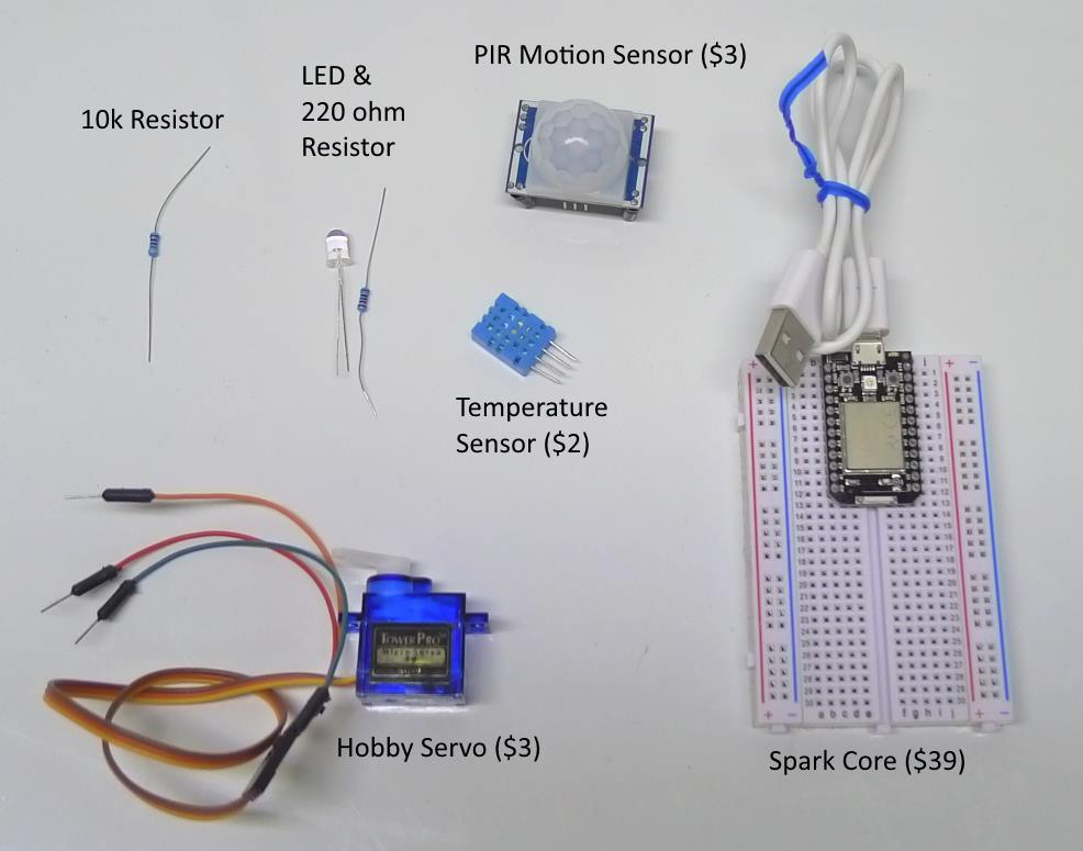 Picture of Parts List & Wiring