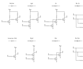 Dual Logic Transistor Gates