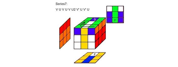 Step 7a:  Series7 Analysis  V U V U V U2 V' U V' U