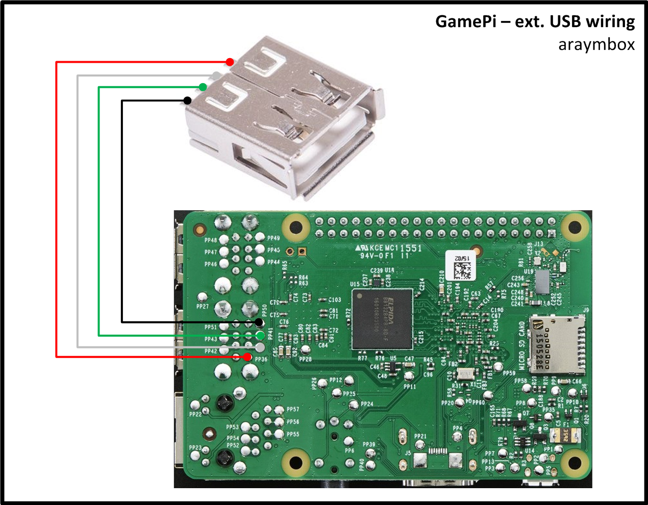 Picture of Wiring: External USB Port