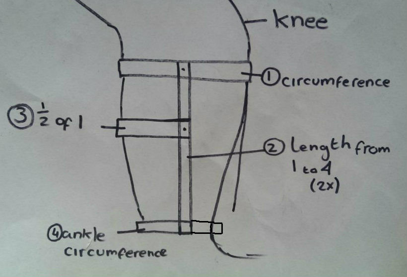 Picture of Measuring and Component Making for the Leg Brace