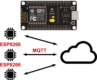 Building Homie Devices for IoT or Home Automation