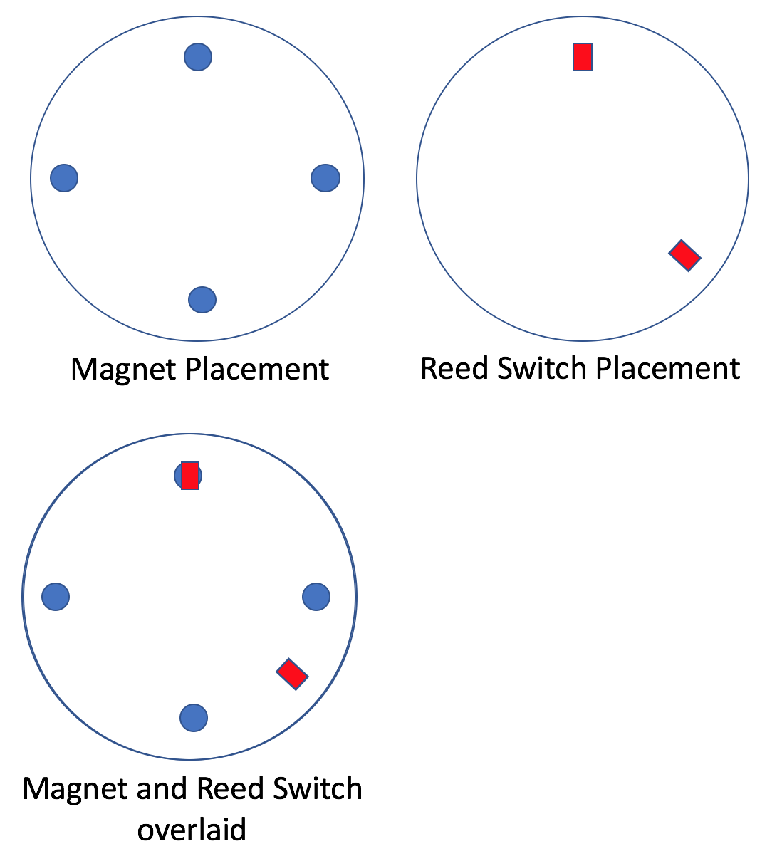 Picture of Magnets and Reed Switches