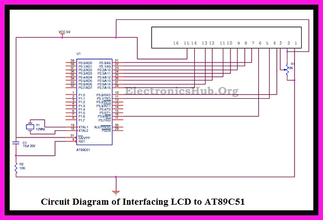 Picture of How to Interface 16X2 LCD With 8051 Microcontroller?