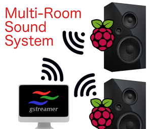 Play the Same Music in Multiple Rooms