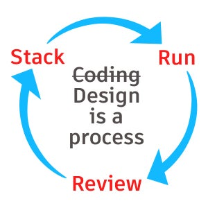 Designing With Code- the Process