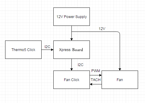 Picture of Electrical Setup