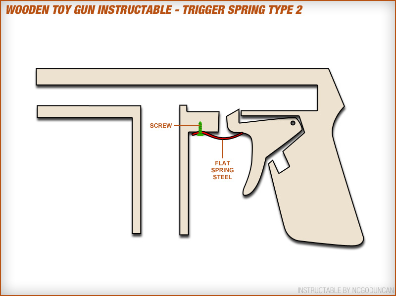 Picture of Assembly: Trigger Setup