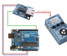 Arduino Based ZOOM MS70-cdr Midi Program Changer