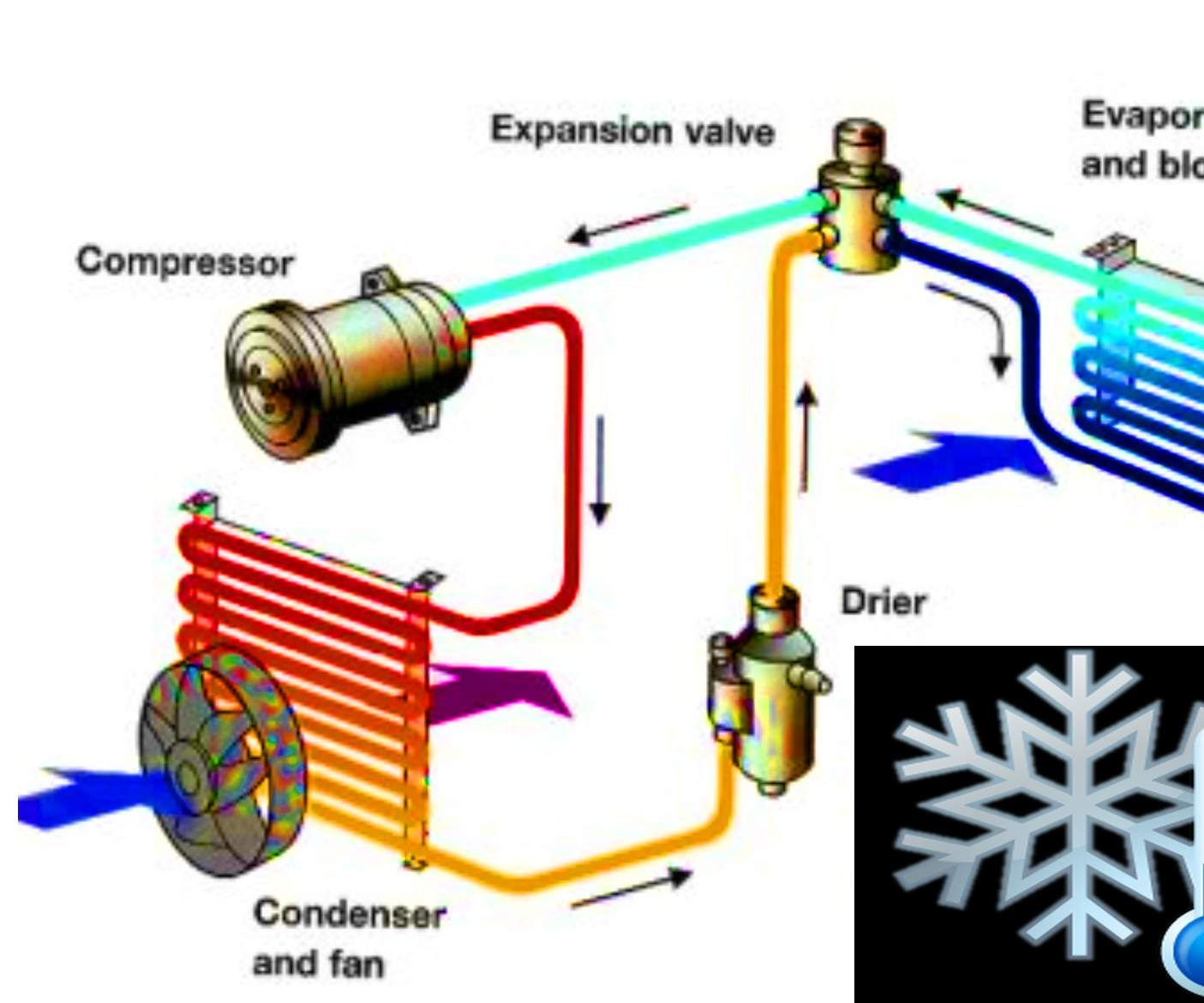 Simple Tip to Improve a Car's Air Conditioning Performance  : 3 Steps