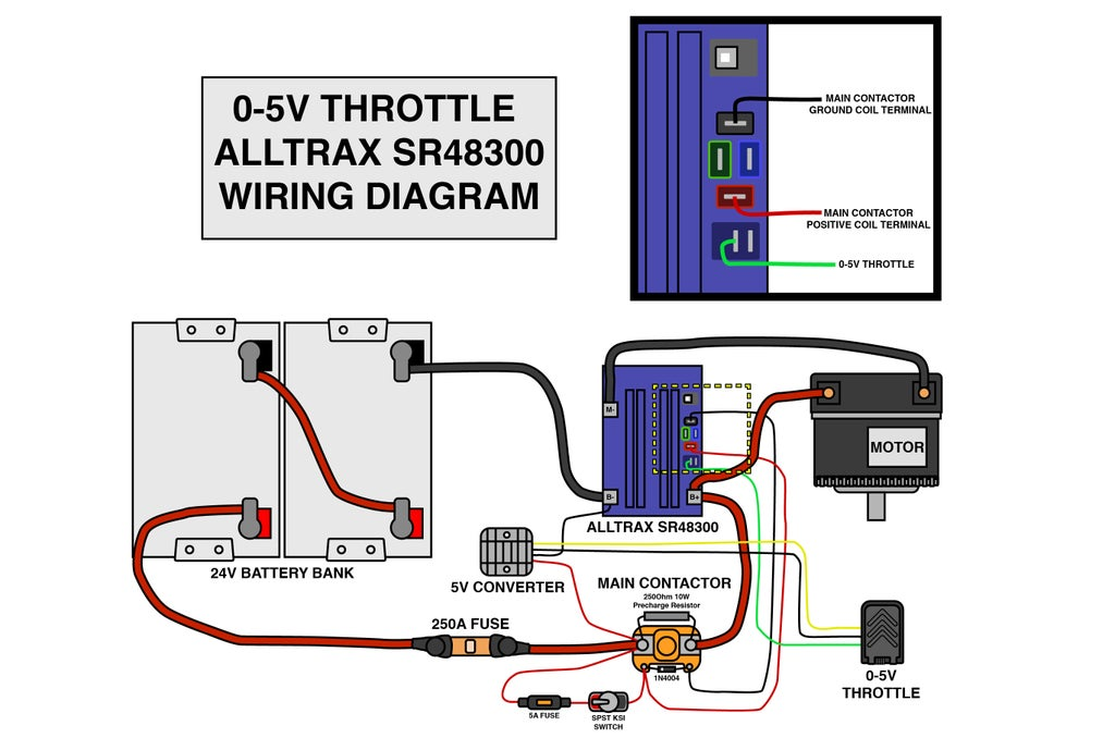 [SCHEMATICS_4UK]  Large Motors Class - Controlling Motor Speed - Instructables | Alltrax Wiring Diagram |  | Instructables