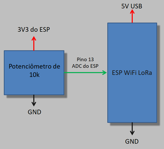 Calibrating the ESP ADC