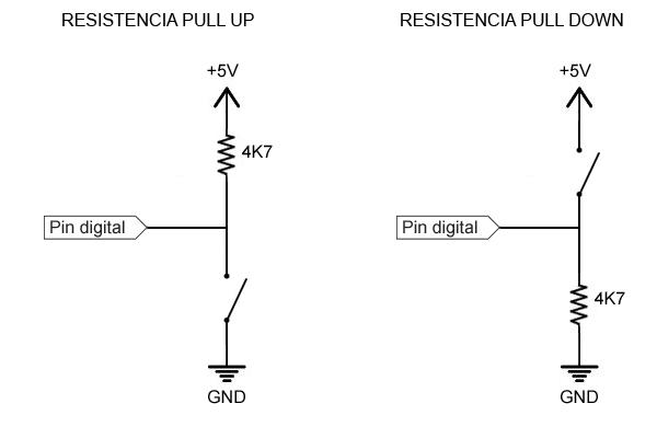 Picture of Ultimas Conexiones Y Programa